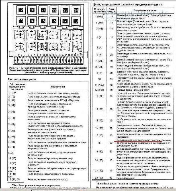 Фольксваген транспортер т4 блок предохранителей и реле ооо таганрогский элеватор
