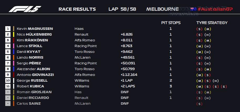 австралия гонка.png