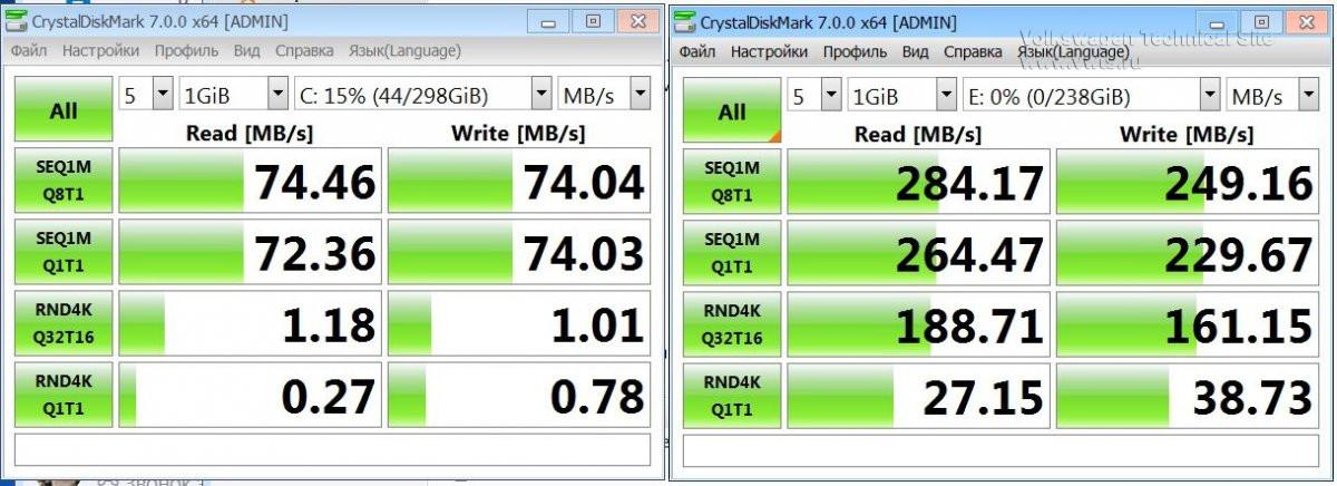 Скорость HDD и mSATA_0.jpg