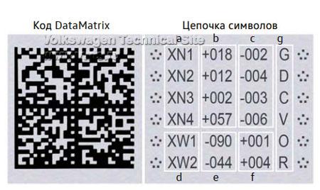 Подробная информация о цепочке символов