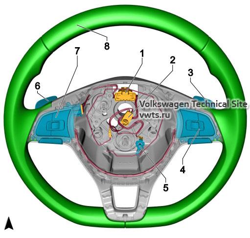 Steering wheel VW Tiguan 2
