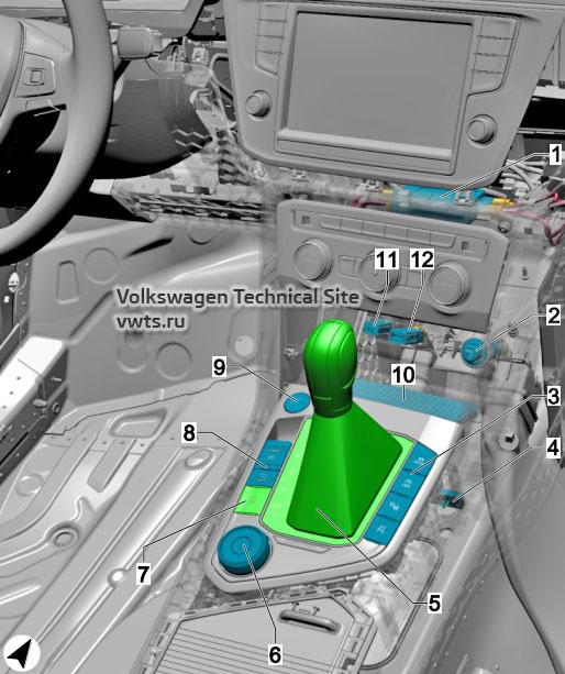 Front centre console VW Tiguan 2