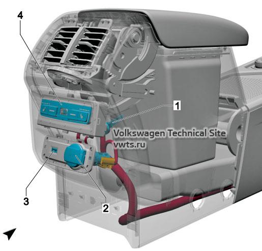 Rear centre console VW Tiguan 2