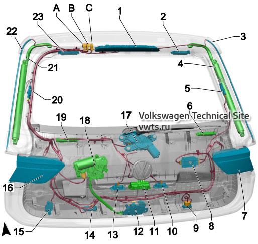 Rear lid VW Tiguan 2