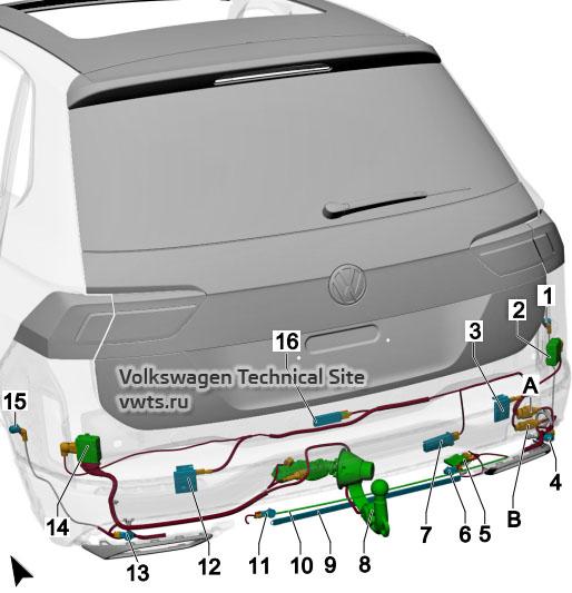 Rear bumper VW Tiguan 2