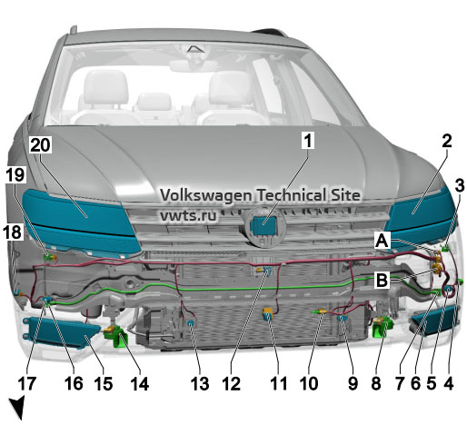 Overview VW Tiguan 2