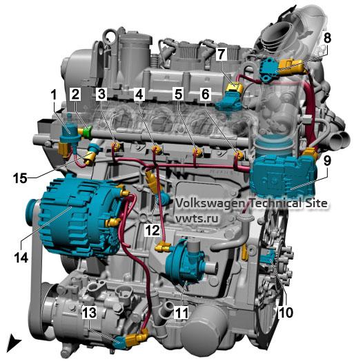 1.4l petrol engine CZCA, CZDA, CZEA, DJVA, from front VW Tiguan 2