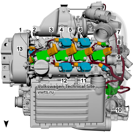 1.4l petrol engine CZCA, CZDA, CZEA, DJVA, from above VW Tiguan 2