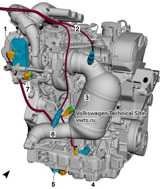 1.4l petrol engine CZCA, CZDA, CZEA, DJVA, from rear VW Tiguan 2
