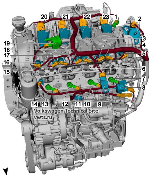 2.0l petrol engine, CZPA, DKTA, DKZA, from above VW Tiguan 2