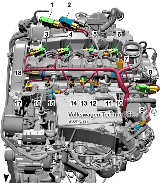 2.0l diesel engine, CRFD, CRGA, CRGB, DFGA, DFGC, DFHA, from above VW Tiguan 2
