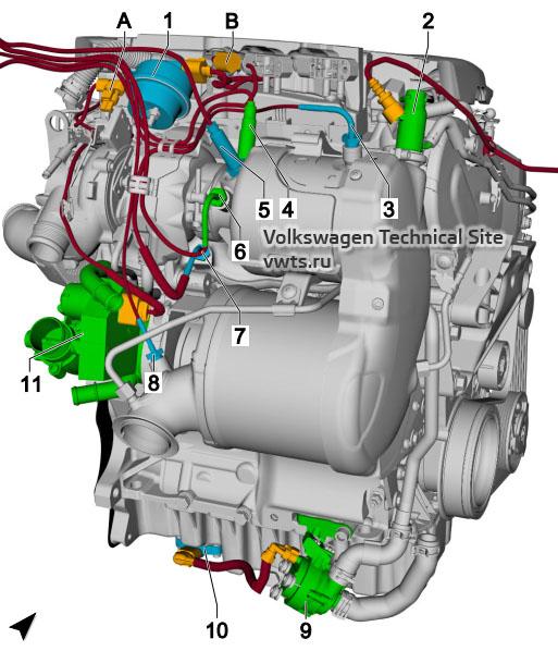 2.0l diesel engine, CRFD, CRGA, CRGB, DFGA, DFGC, DFHA, from rear VW Tiguan 2 - 2.0l diesel engine, CRFD, CRGA, CRGB, DFGA, DFGC, DFHA, from rear
