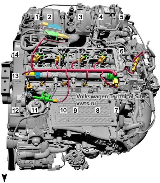 2.0l bi-turbo diesel engine, CUAA, from above VW Tiguan 2