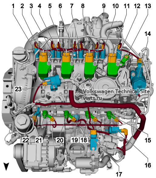 2.0l petrol engine, CHHB, from above VW Tiguan 2