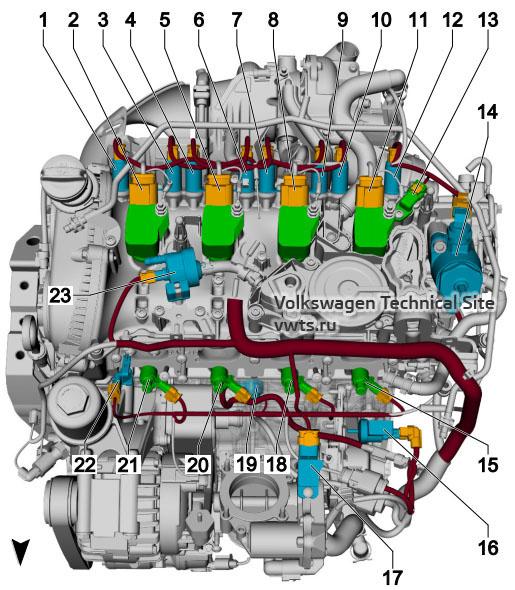 Vw Tiguan Engine Parts Diagram - Center Wiring Diagram touch-detail -  touch-detail.iosonointersex.itiosonointersex.it