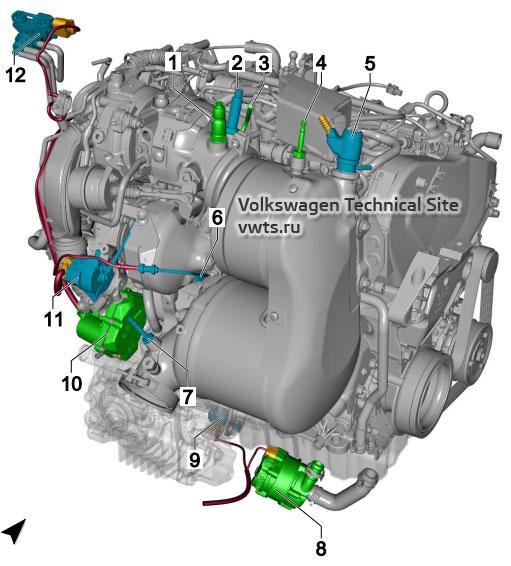 2.0l bi-turbo diesel engine, CUAA, from rear VW Tiguan 2