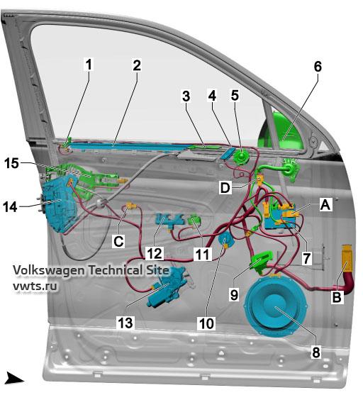 Driver door VW Tiguan 2
