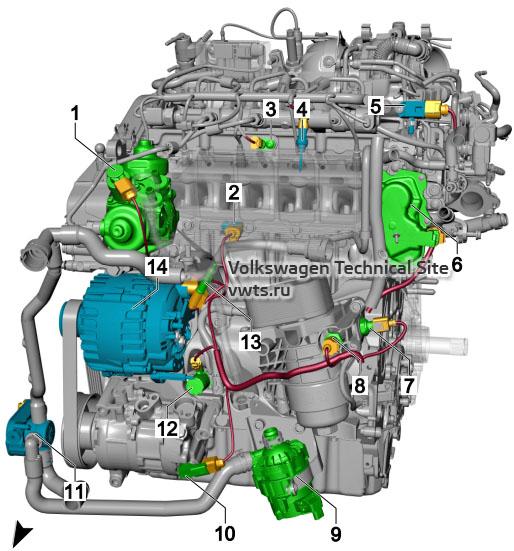 2.0l bi-turbo diesel engine, CUAA, from front VW Tiguan 2