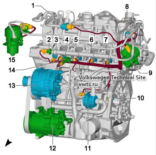 1.5l petrol engine, DACA, DACB, DADA, from front VW Tiguan 2