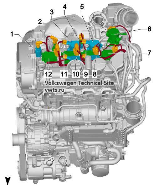 1.5l petrol engine, DACA, DACB, DADA, from above VW Tiguan 2