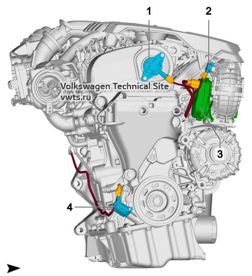 1.5l petrol engine, DACA, DACB, DADA, from right VW Tiguan 2