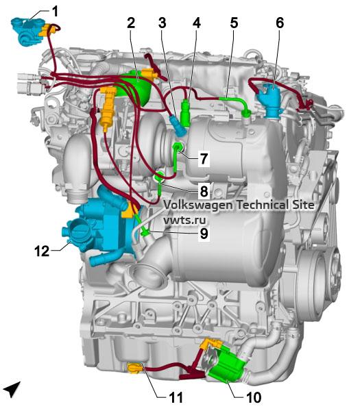 1.6l diesel engine, DGDB, from rear VW Tiguan 2