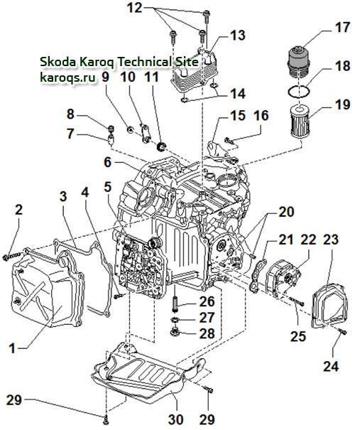 Описание компонентов коробки передач 0D9 (DSG)