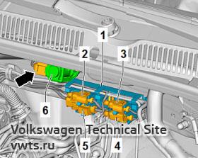 Обзор мест установки - электрические разъемы VW Tiguan 2