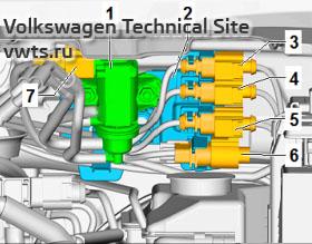 Обзор мест установки - электрические разъемы VW Polo 6