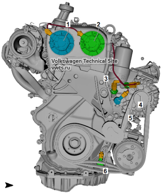 Overview of fitting locations - engine 2,0 EA888 gen_III_BZ, right side