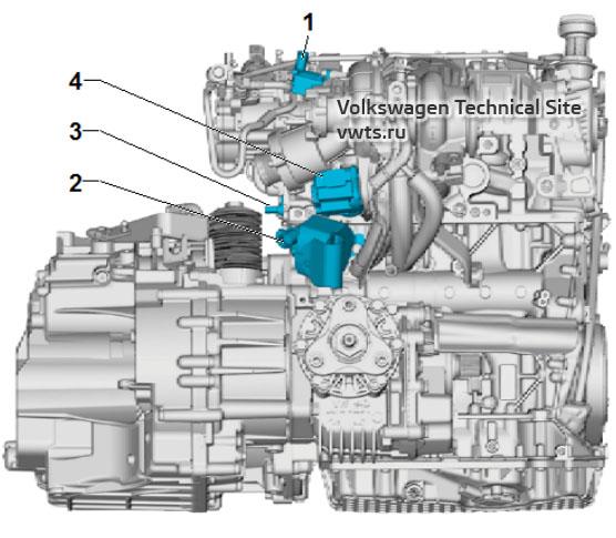 Overview of fitting locations - engine 2,0 EA888 gen_III_BZ, rear