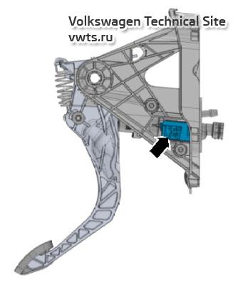 Clutch position sender G476 - engine 2,0 EA888 gen_III_BZ