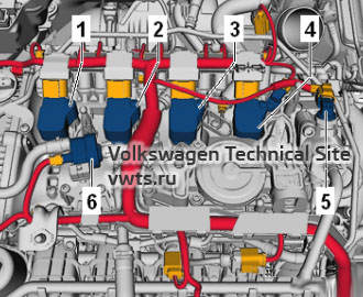 Ignition coils with output stages - engine 2,0 EA888 gen_III_BZ