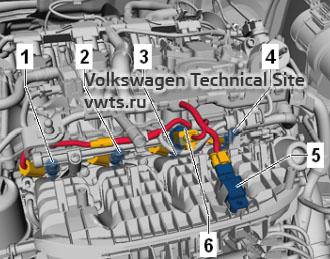 Intake manifold injectors - engine 2,0 EA888 gen_III_BZ