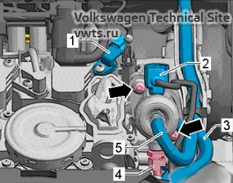 High-pressure pump and Hall sender - engine 2,0 EA888 gen_III_BZ