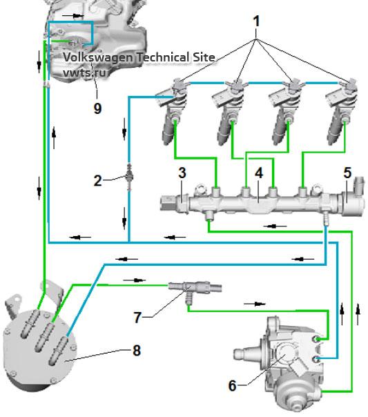 Схема топливной системы дизельных двигателей 1,6 и 2,0 серии EA288