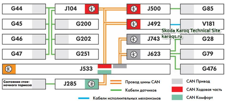 Муфта полного привода Haldex 5