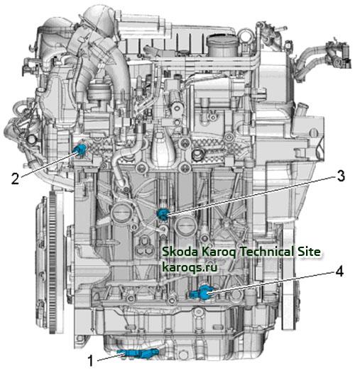 Installation location overview - engine 1.4 TSI (CZCA, CZDA, CZEA) compartment