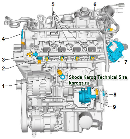 Installation overview: engine 1.5 TSI from front