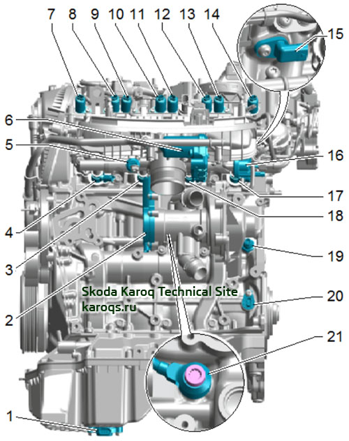 Installation overview - engine 2.0 TSI (CZPA, CZPB, DKZA) from front