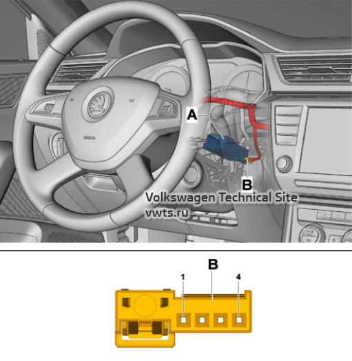 Electronic steering column lock control unit -J764- Skoda Kodiaq (NS7)