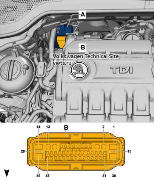 ABS control unit -J104- Skoda Kodiaq (NS7)