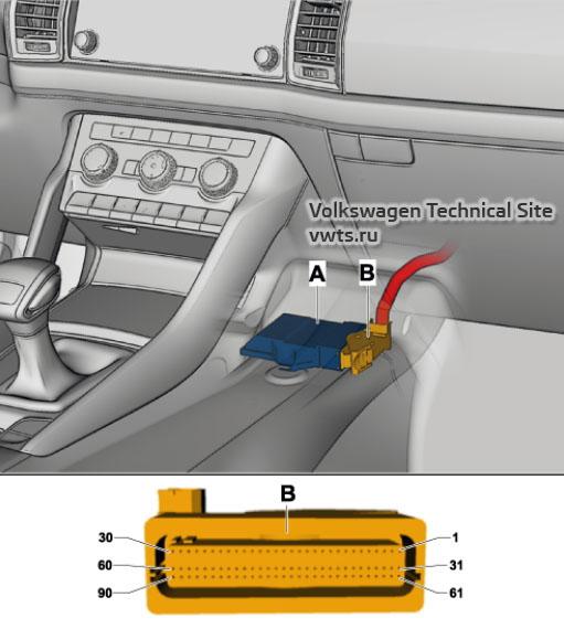 Airbag control unit -J234- Skoda Kodiaq (NS7)