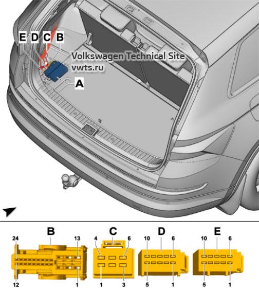 Trailer detector control unit -J345- Skoda Kodiaq