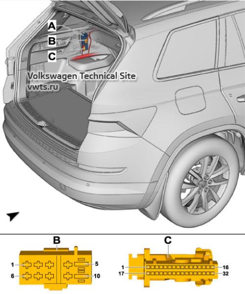 Control unit for tailgate -J605- Skoda Kodiaq