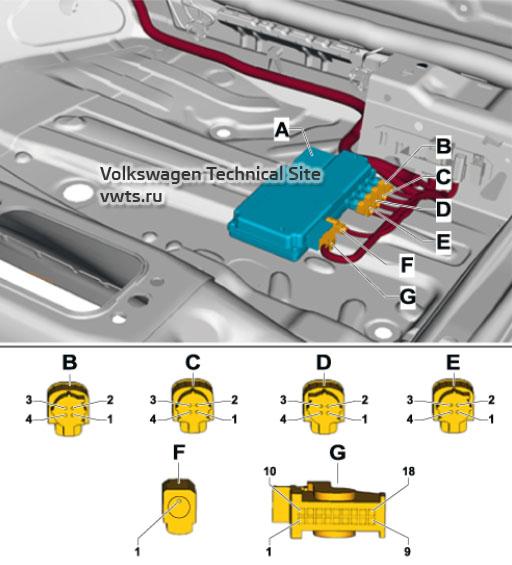 Environment camera control unit -J928- Skoda Kodiaq
