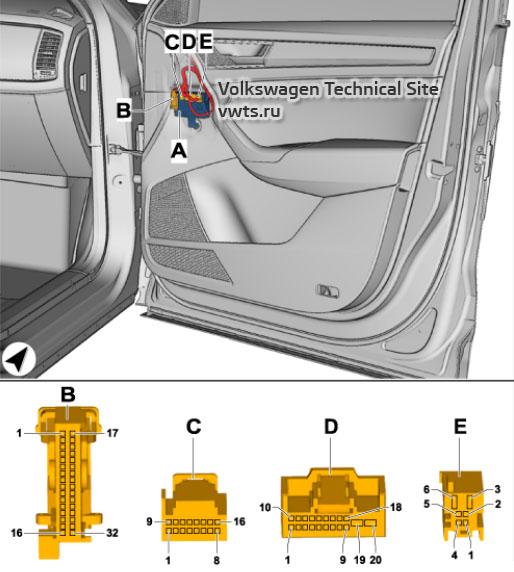 Door control unit, front passenger side -J387- Skoda Kodiaq