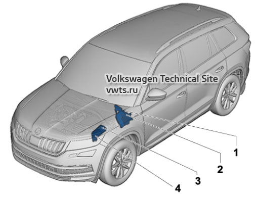 Overview of the fuses Skoda Kodiaq