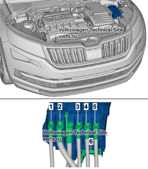 Fitting location of the fuses (SA) at the E box Skoda Kodiaq