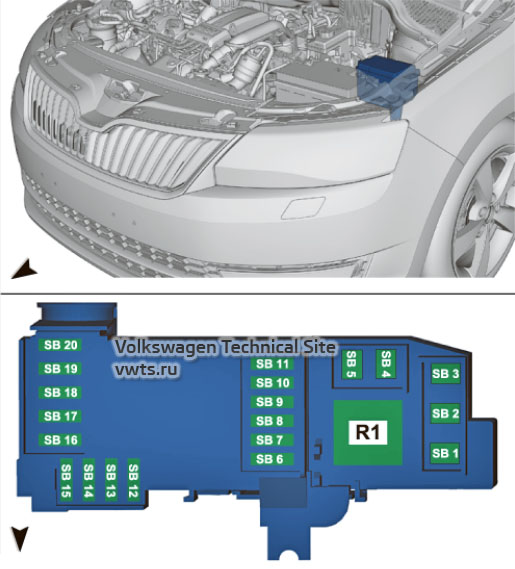 Relay position assignment in the relay carrier on the E box Skoda Rapid NH